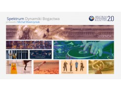 Zapis VOD ze szkolenia Spektrum Dynamiki Bogactwa 2.0